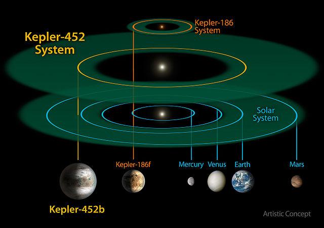 Ekosfery gwiazd