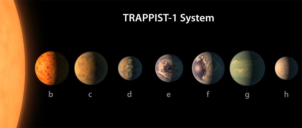 NASA ogłasza rekordowe odkrycie 7 planet wielkości Ziemi. 3 są w strefie zamieszkiwalnej