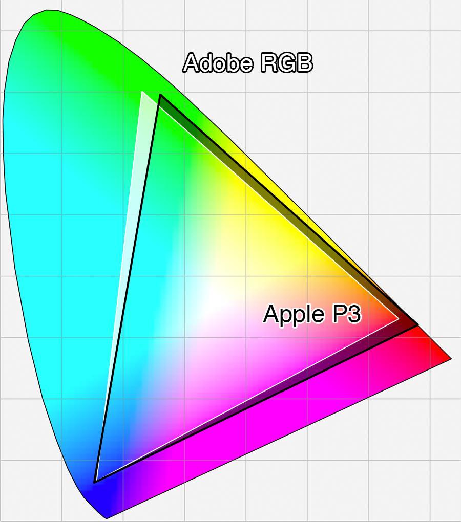 2d-argb-applep3