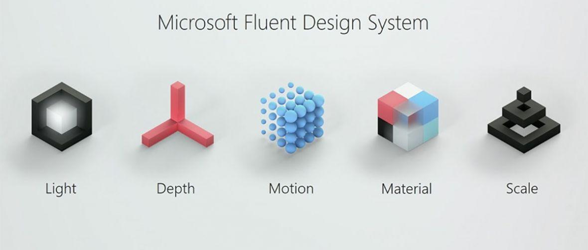 Przyjrzyjmy się bliżej Microsoft Fluent Design System, czyli nowemu wzornictwu Windows
