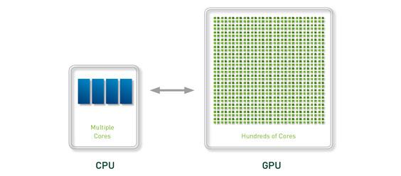 Xbox One X vs PC