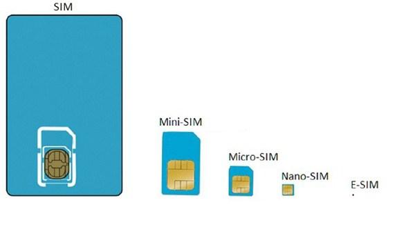 Chip eSIM jest sporo mniejszy nawet od karty nanoSIM.