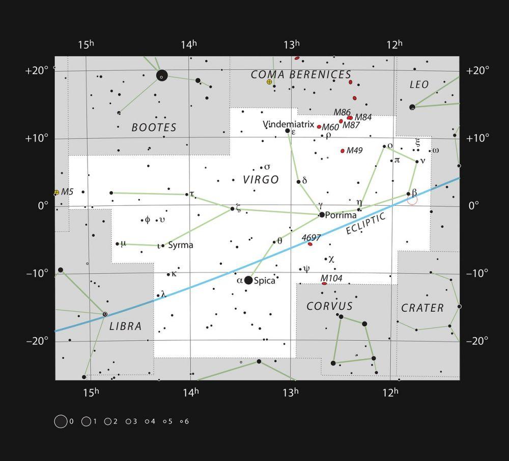 egzoplaneta ross 128 b
