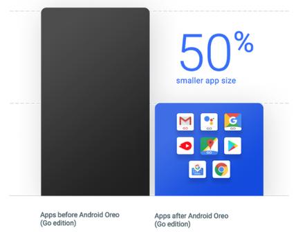 Android Oreo 8.1 Go edition - różnice i nowe funkcje