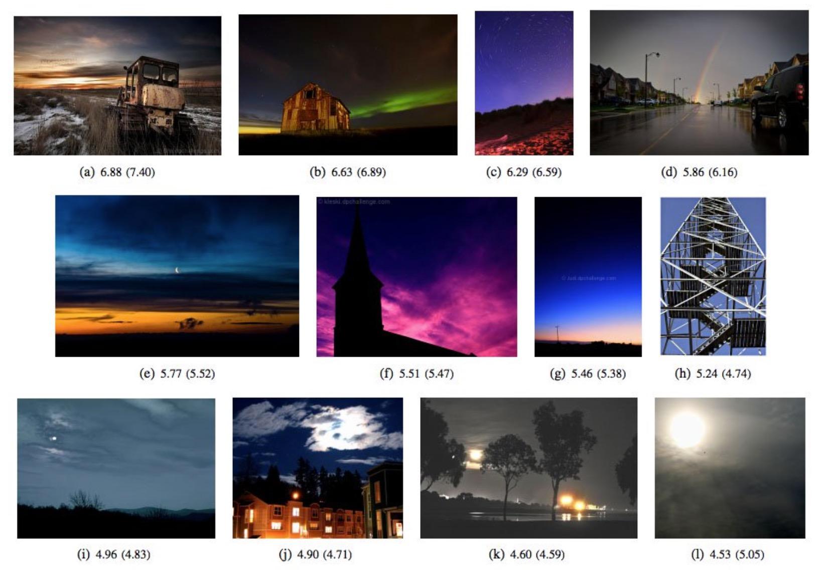 Google oceni jakość zdjęć
