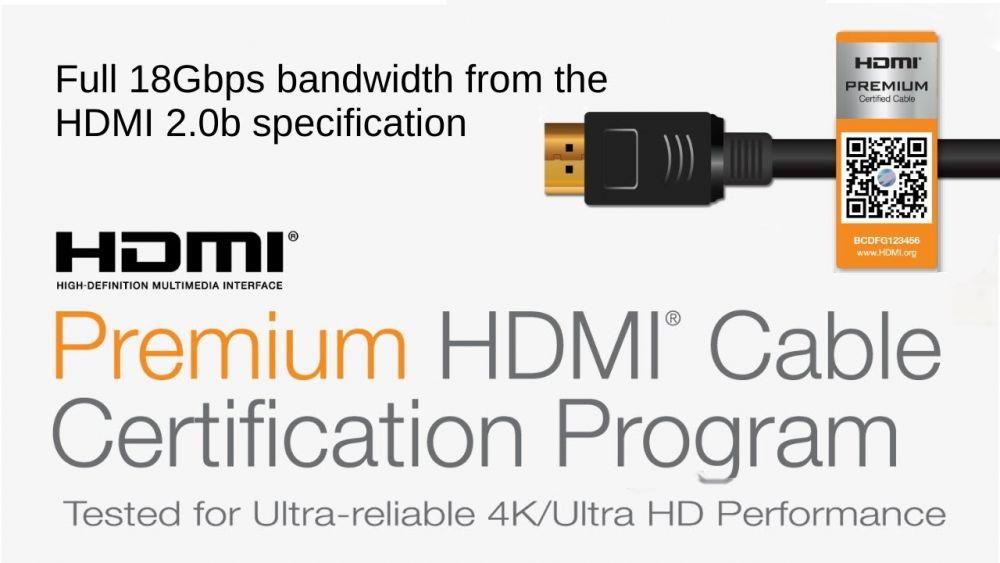 Jaki kabel HDMI kupić