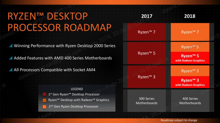 Premiera układów AMD Ryzen 2000 nastąpi już w kwietniu