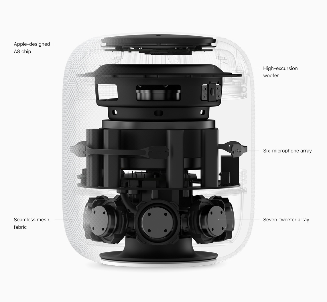 apple homepod inteligentny głośnik data premiery 3