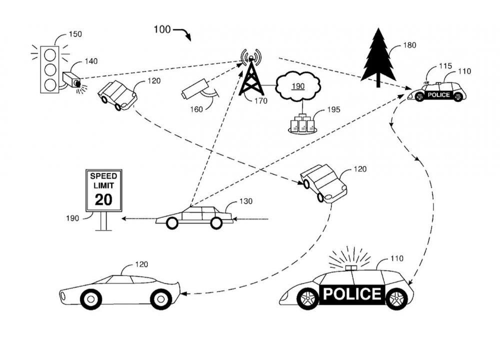 autonomiczny radiowoz forda