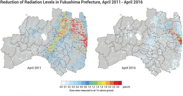katastrofa w fukishimie