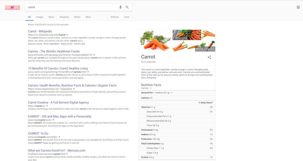wyniki wyszukiwania google nowa wersja testy 2