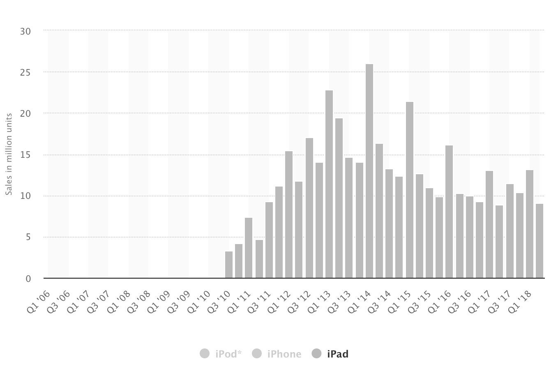 podłącz email shaw do iPhonea randki amsterdam
