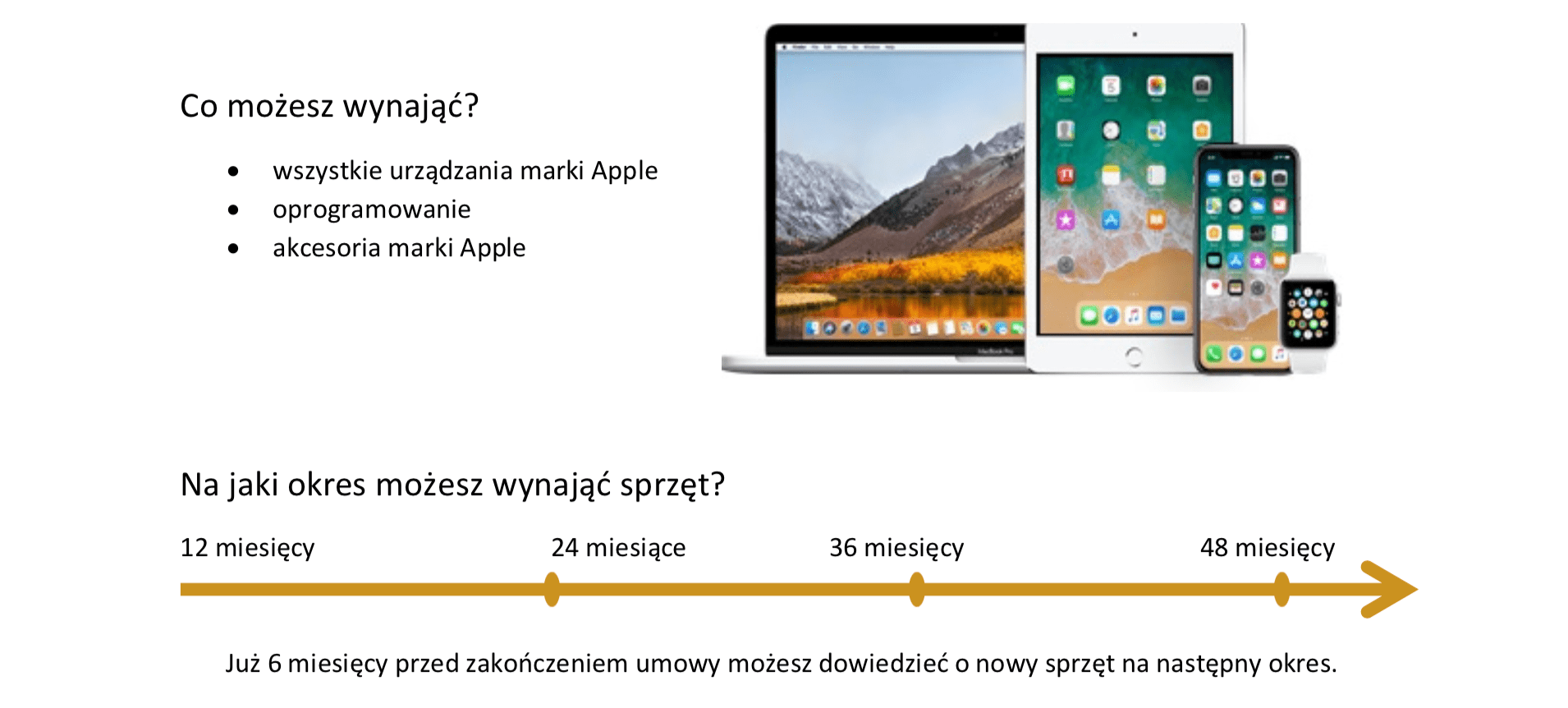 Apple Financial Services - jak to działa?