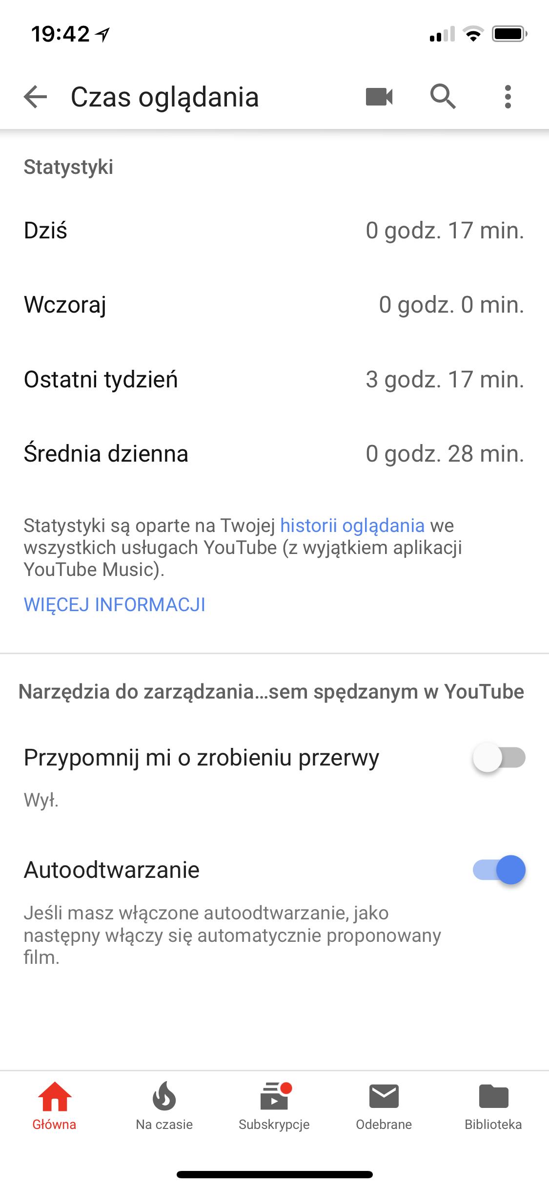 Zarządzanie czasu na YouTubie