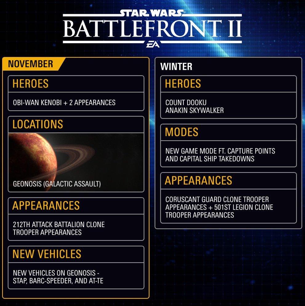star wars battlefront 2 2018 roadmap wojny klonów