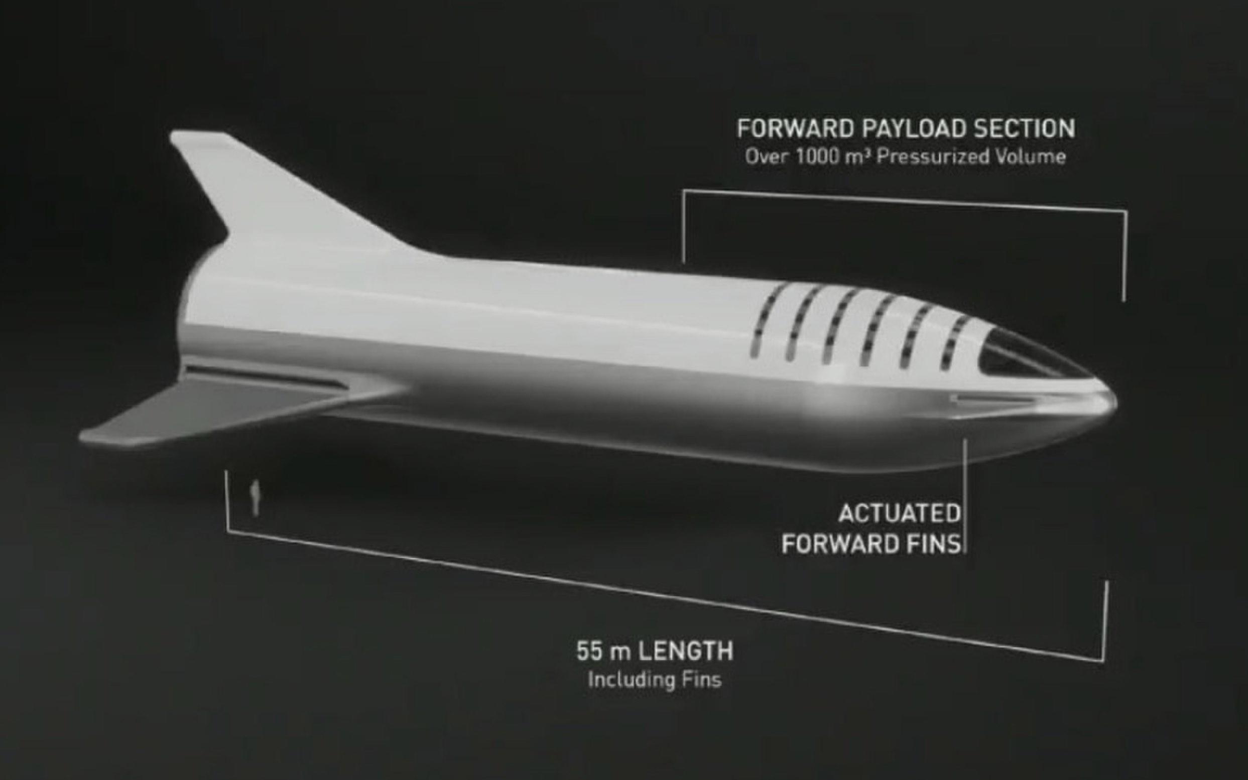 Schemat BFR