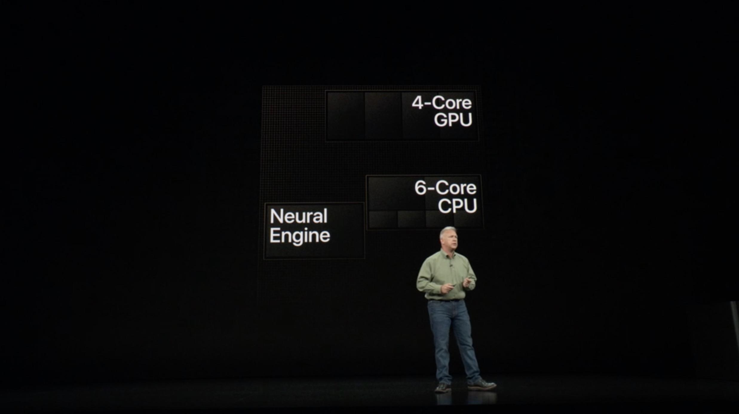 Najjaśniejszą gwiazdą tegorocznej konferencji Apple nie był żaden smartfon ani zegarek. Był nim zupełnie nowy procesor Apple A12 Bionic, który napędza wszystkie iPhone'y wydane w 2018 roku.