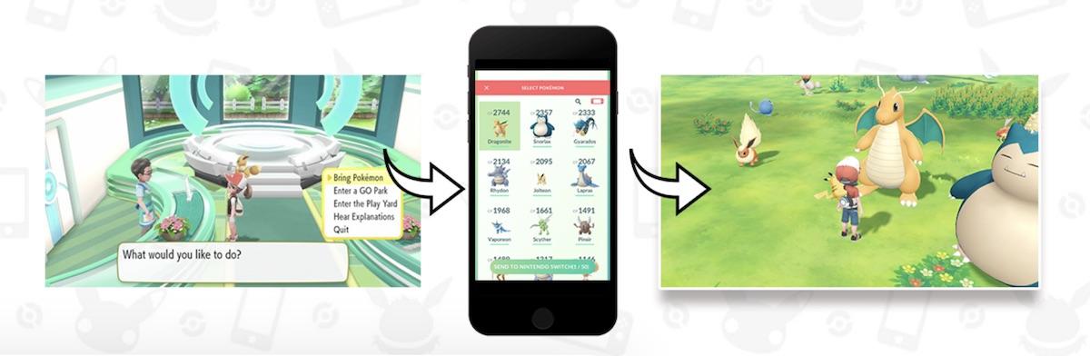 pokemon lets go integracja pokemon go