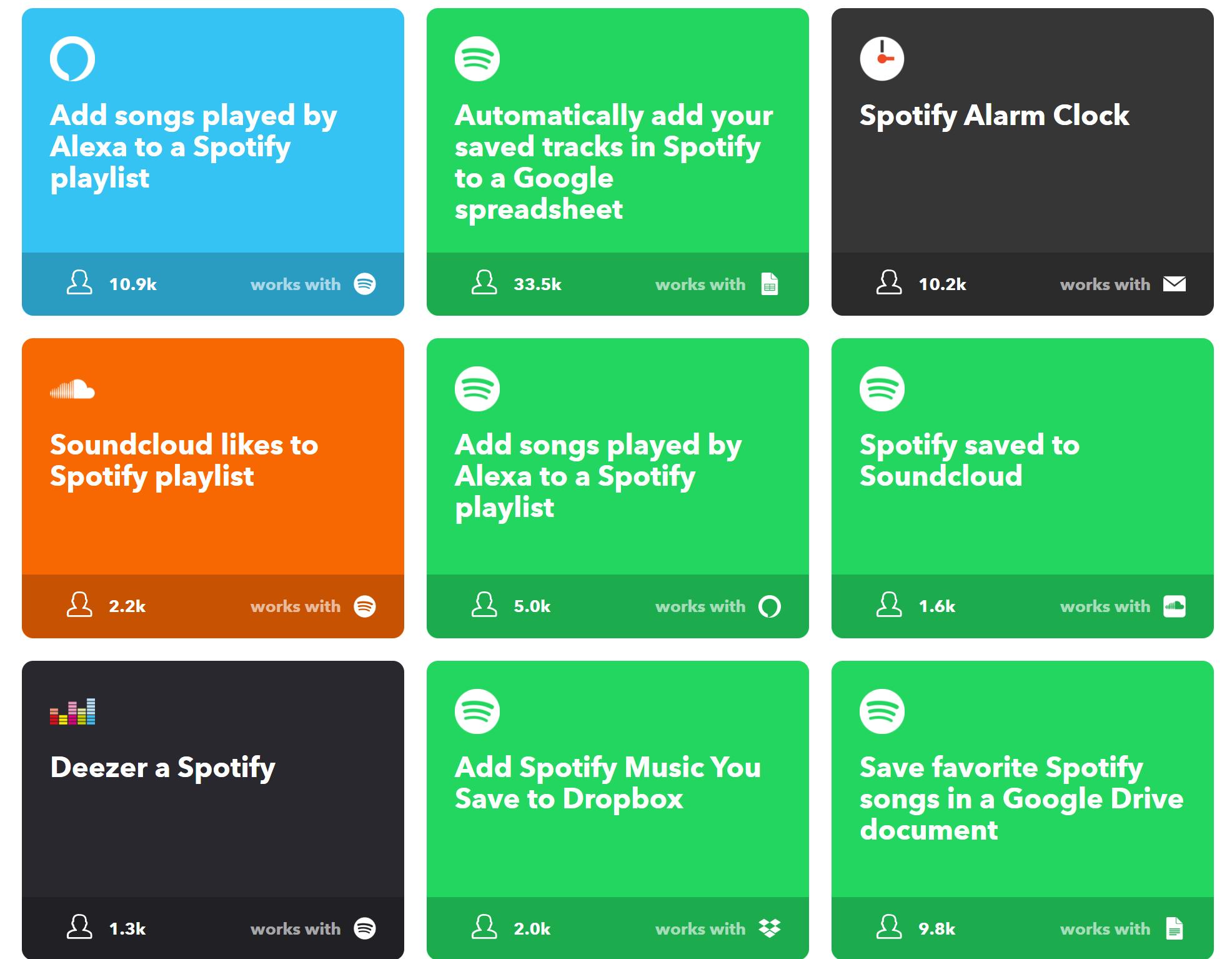 Jak automatycznie zapisywać playlisty na Spotify - poradnik