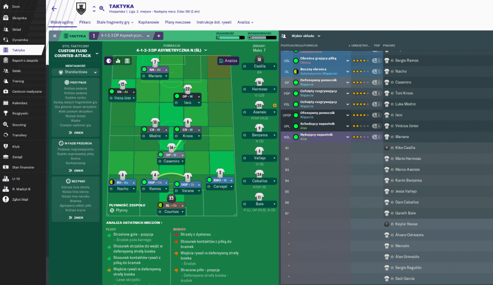 Football Manager 2019 - recenzja