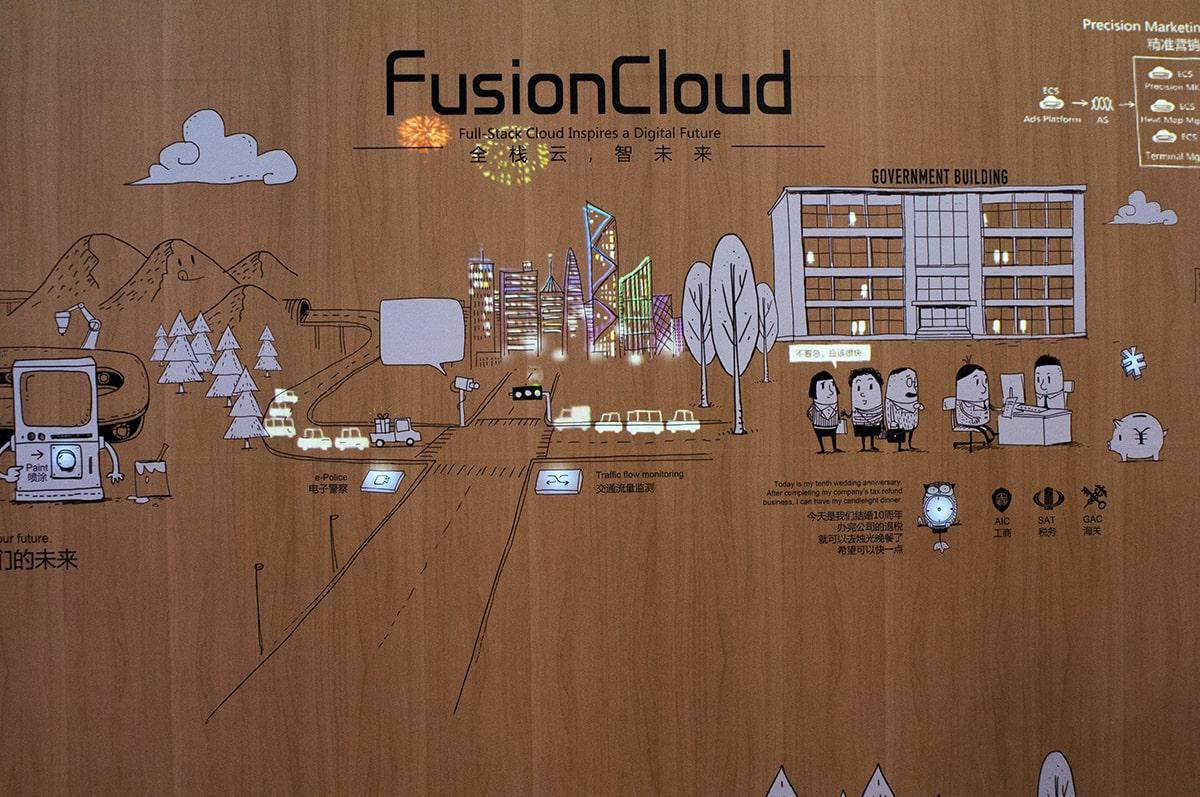 FusionCloud inteligentne miasto