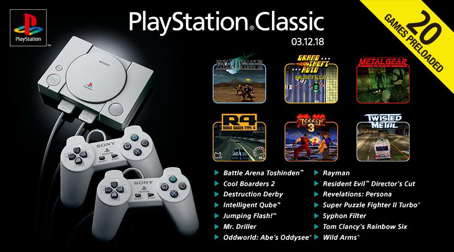 Lista gier PlayStation Classsic