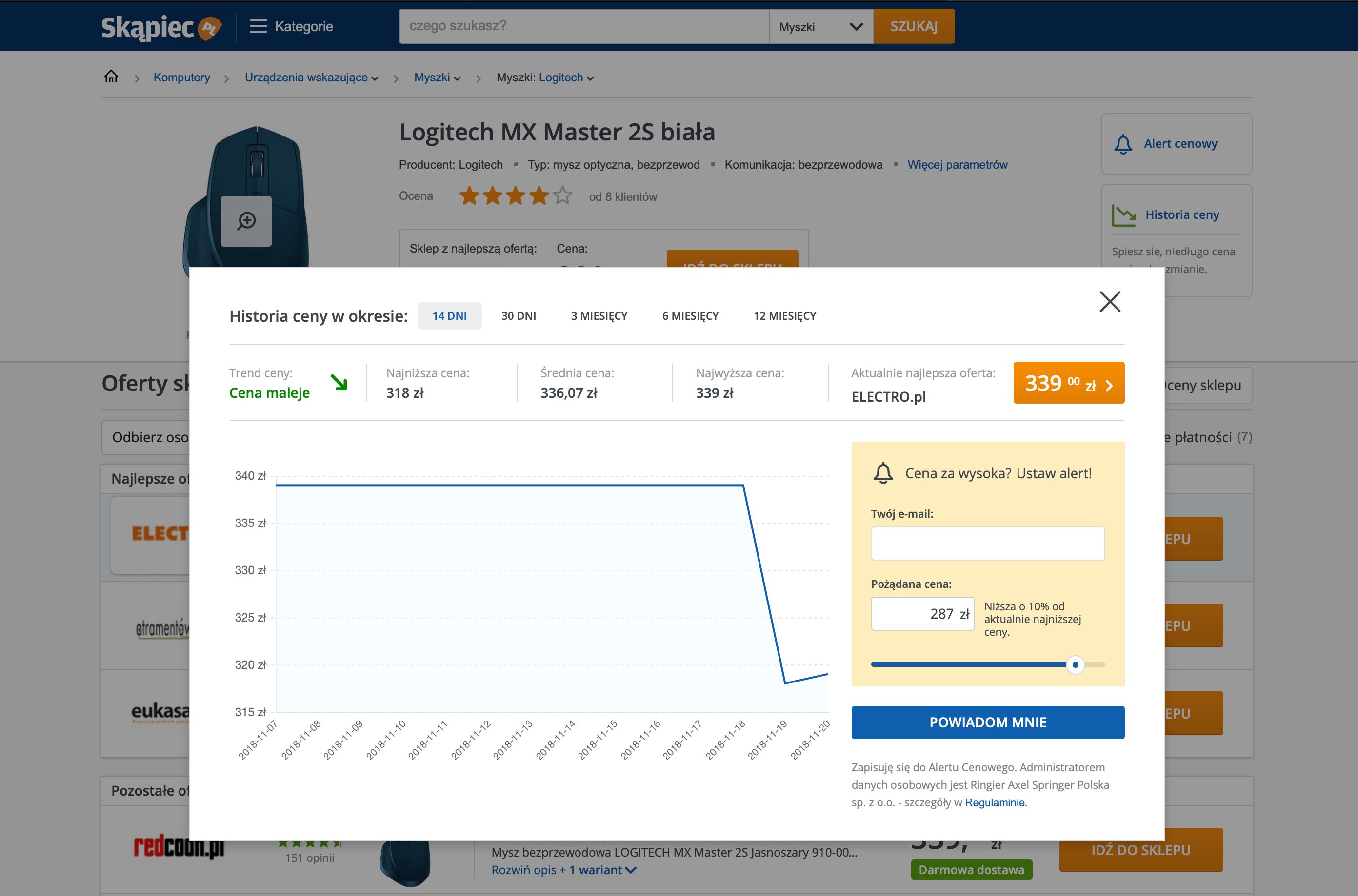 jak sprawdzić historię ceny