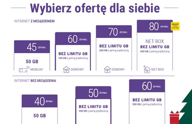 netflix w play promocja święta 2018 pakiet nielimitowany internet transfer vod