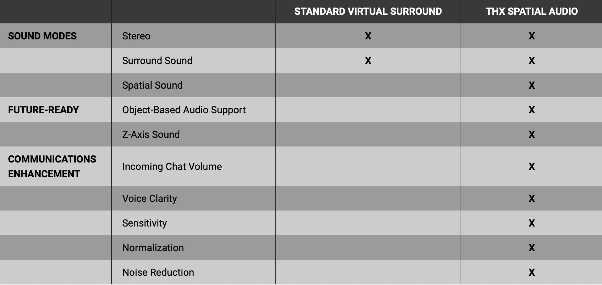 Headphones that vibrate better than DualShock  Razer Nari Ultimate is the  best Razer headset - review