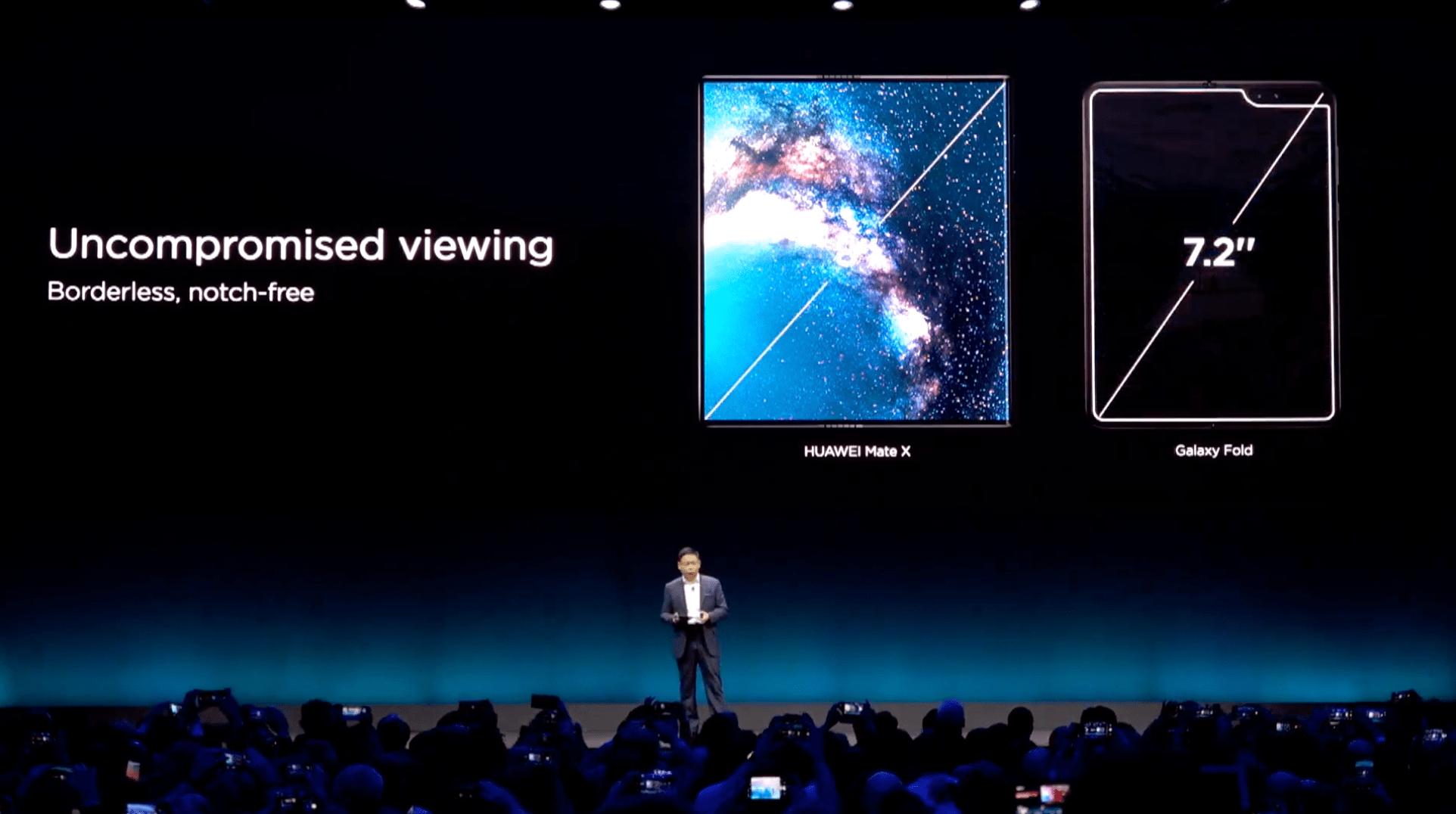 Huawei Mate X czy Samsung Galaxy Fold