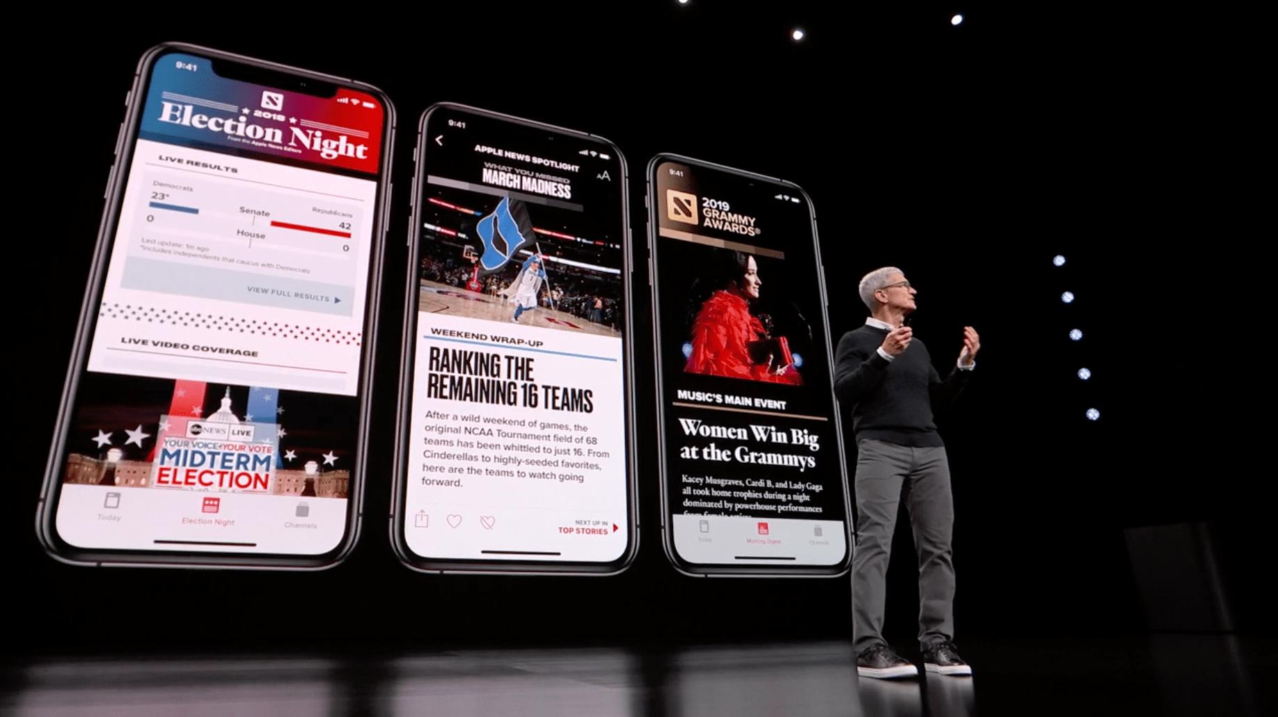 Apple News subskrypcja