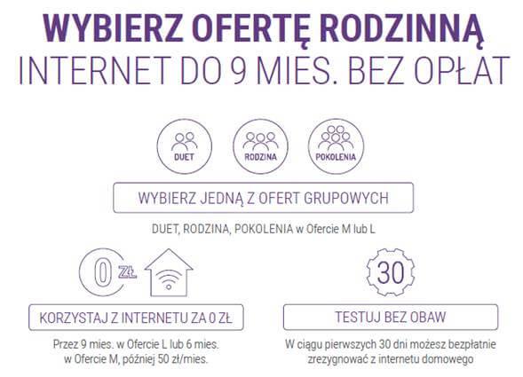 play dla rodzin promocja bonusy internet mobilny