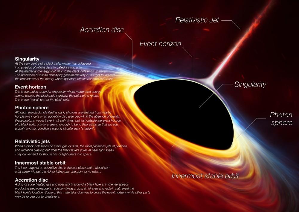 czarna dziura pierwsze zdjęcie