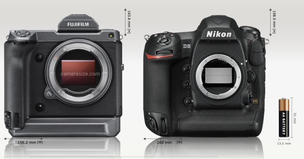 Fujifilm GFX100 i Nikon D5. Fot. camerasize.com