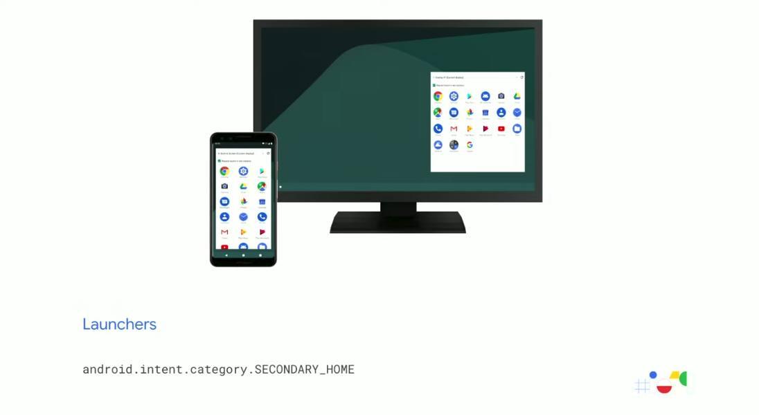 android q desktop