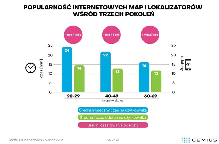 Mapy i aplikacje do nawigacji w Polsce