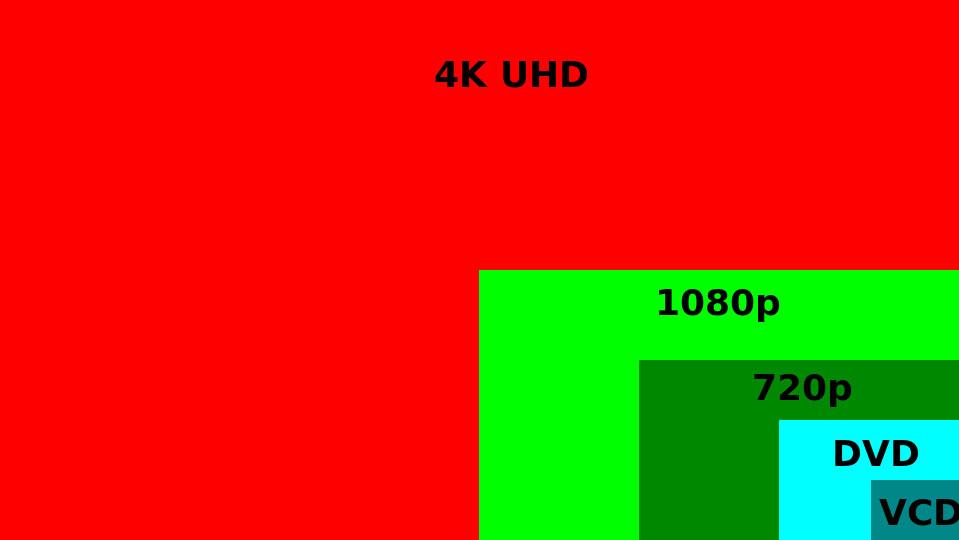 4K HDR UHD