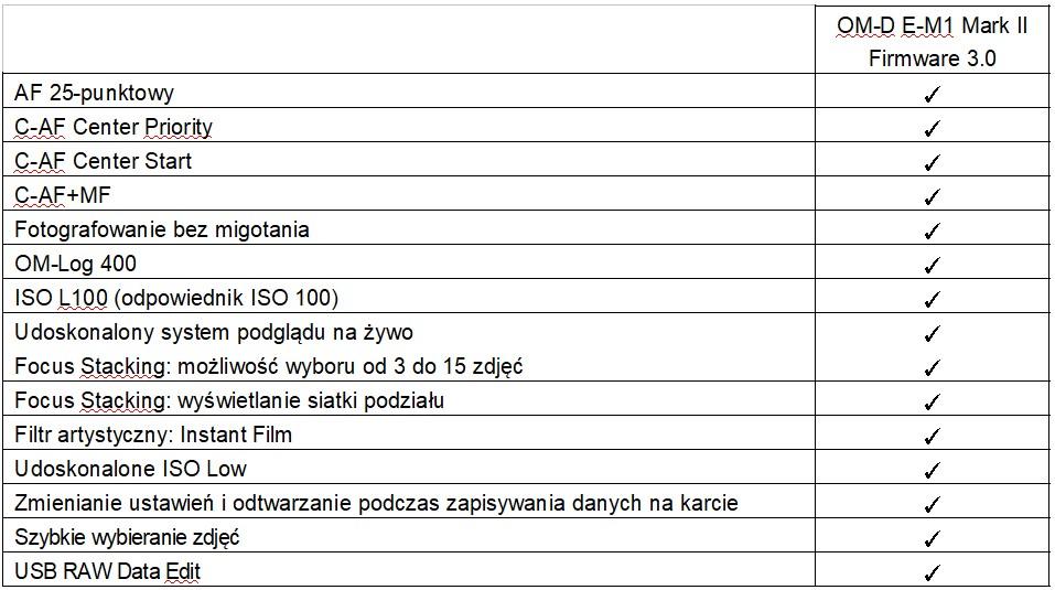 Olympus-E-M1-Mark-II-OM-Log400