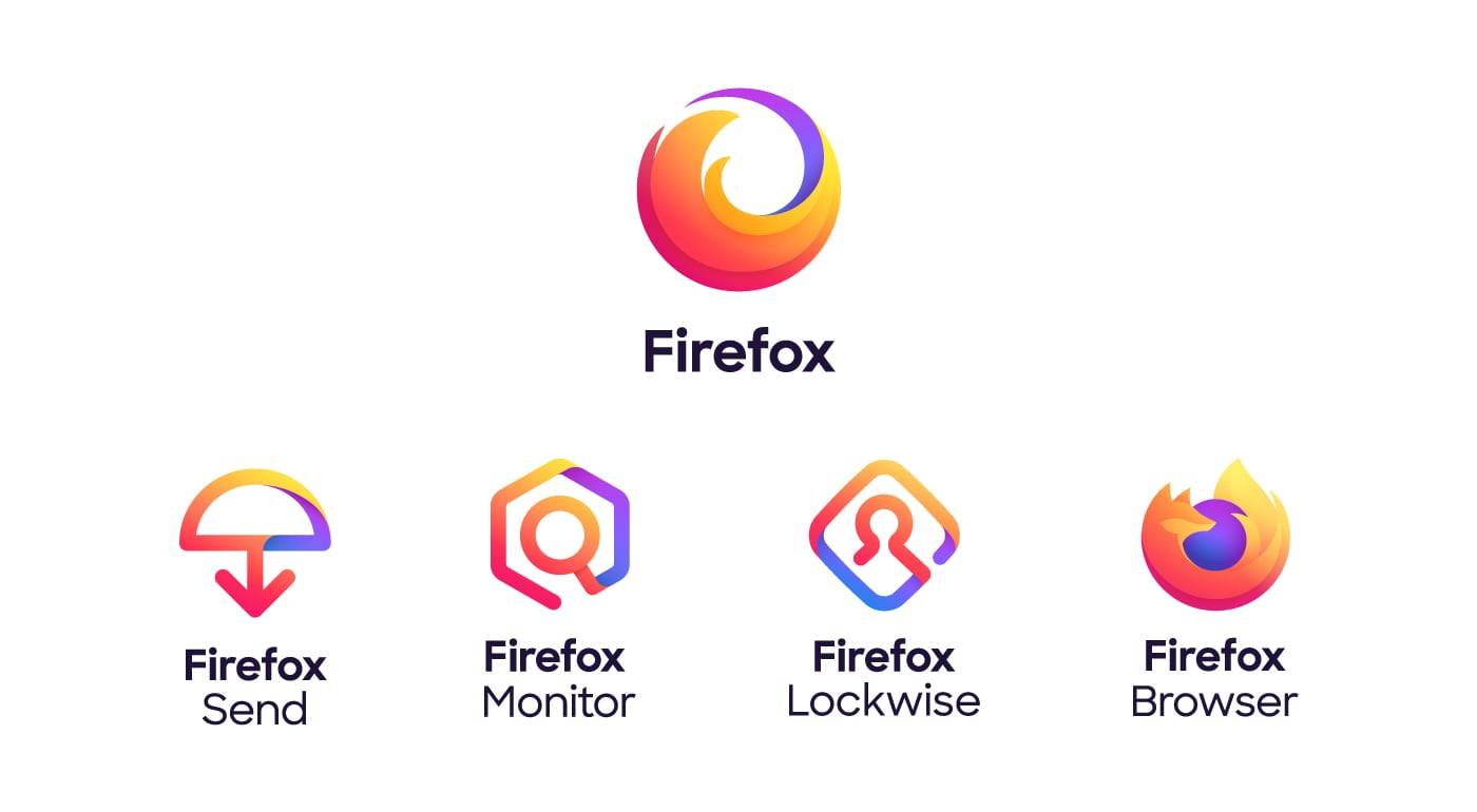 The new firefox logo