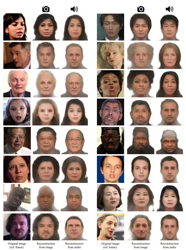speech2face-algorytm-rozpoznawanie-twarzy-analiza-glosu