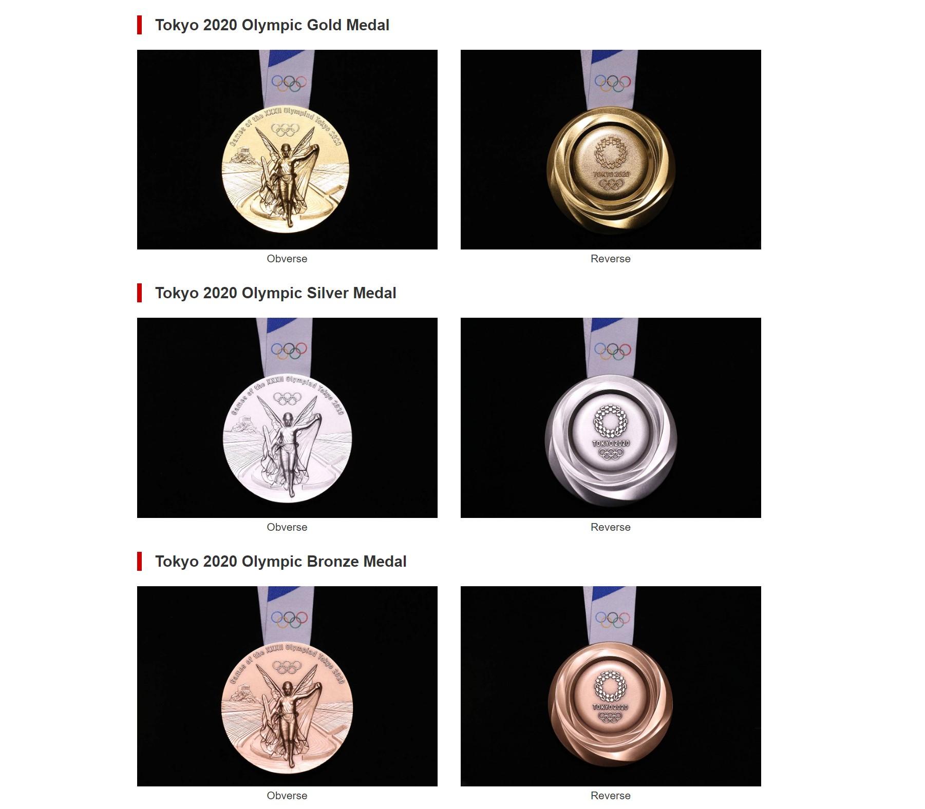 Medale Tokio 2020