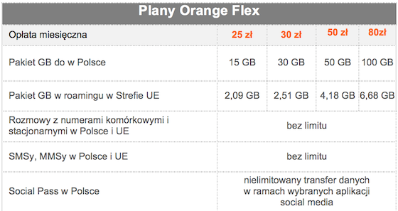 Orange Flex nowe taryfy