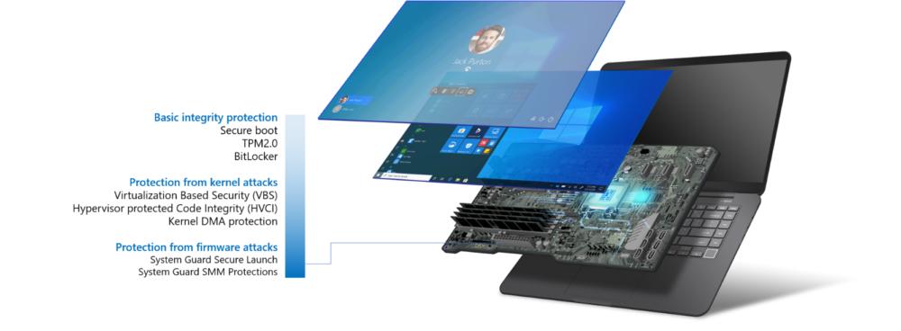 microsoft secure-core