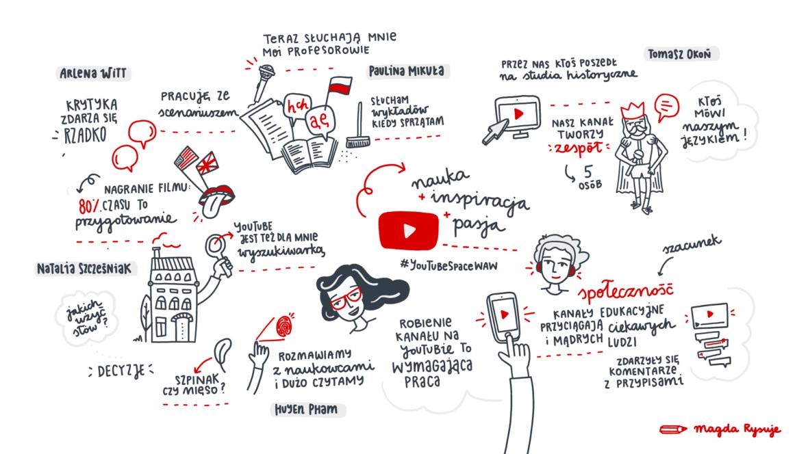 Najjaśniejsza strona YouTube'a to kanały edukacyjne. Takie filmy wyświetlamy 500 mln razy dziennie