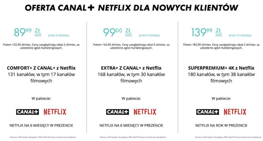 canal plus netflix oferta