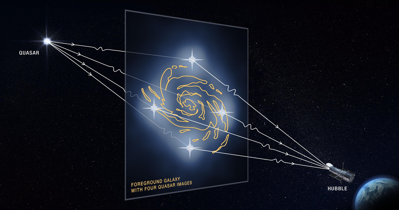 Hubble odkrywa niewielkie skupiska ciemnej materii