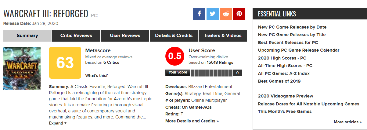 Warcraft Iii Reforged Record Is Currently The Worst Rated Game On
