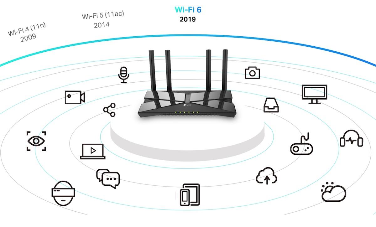 router wi-fi 6 tp-link archer 2