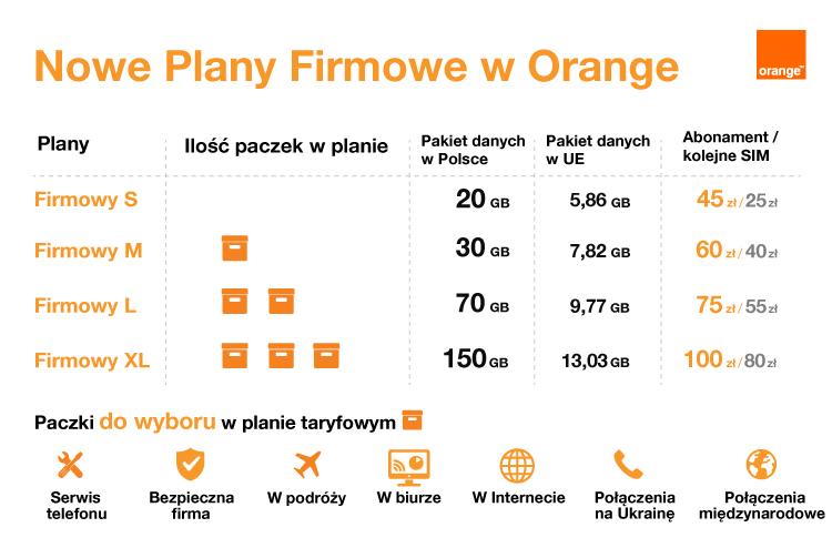 orange dla firm paczki 1