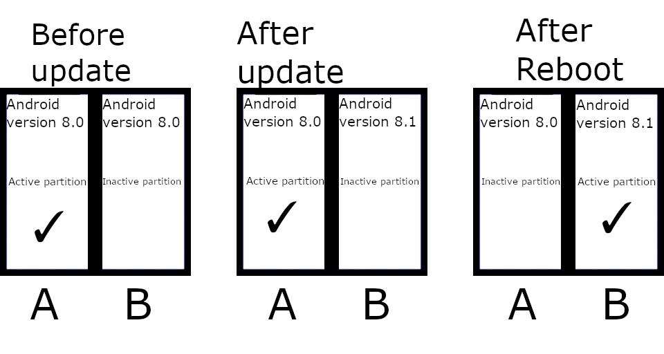 ab-partition-diagram-scheme-3